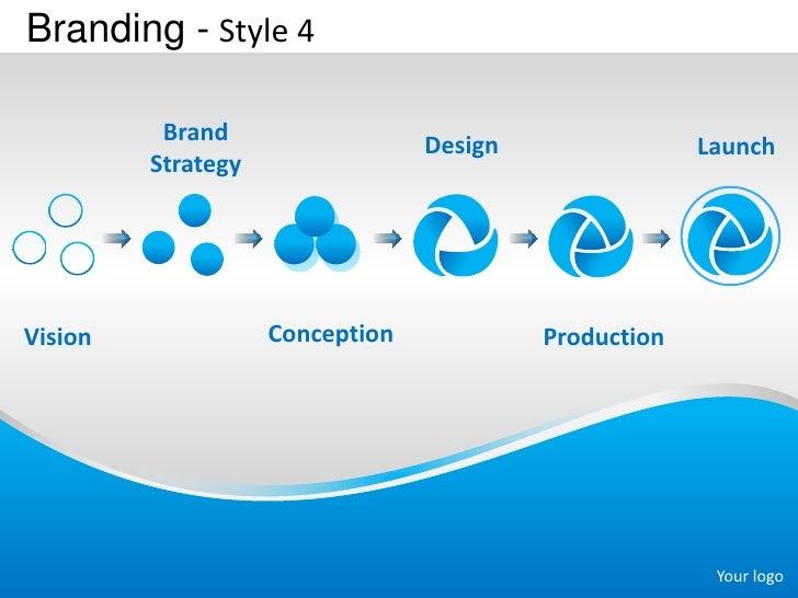 Branding style 4 powerpoint presentation templates