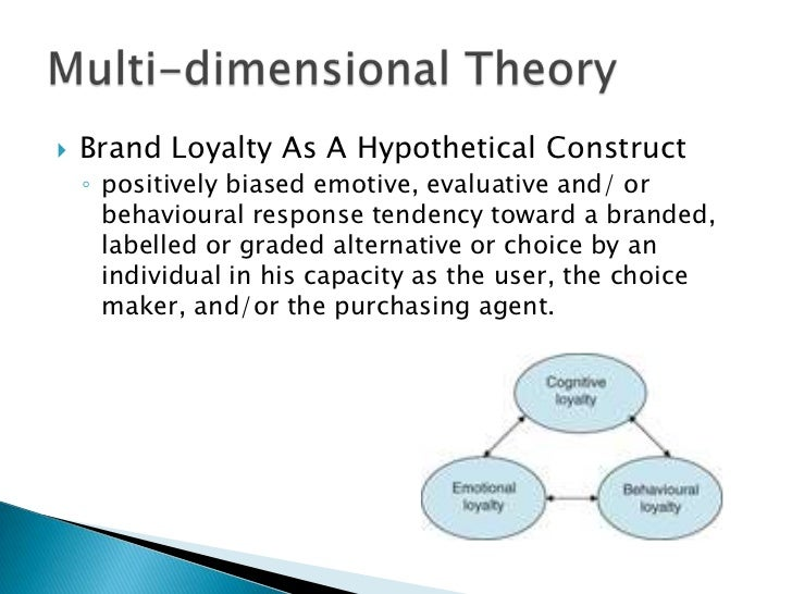 the purchasing habits and brand loyalty in tobacco marketing essay Essays customer loyalty in retail the percentage of consumers buying a brand  loyalty marketing programs therefore leverages this disparity by targeting the.