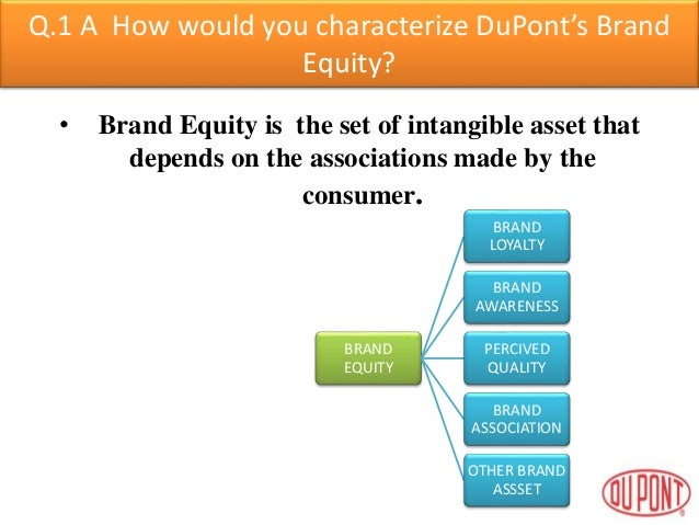 how would you characterize dupont s brand equity
