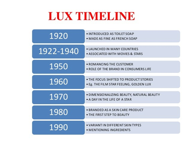 Brand Management Lux