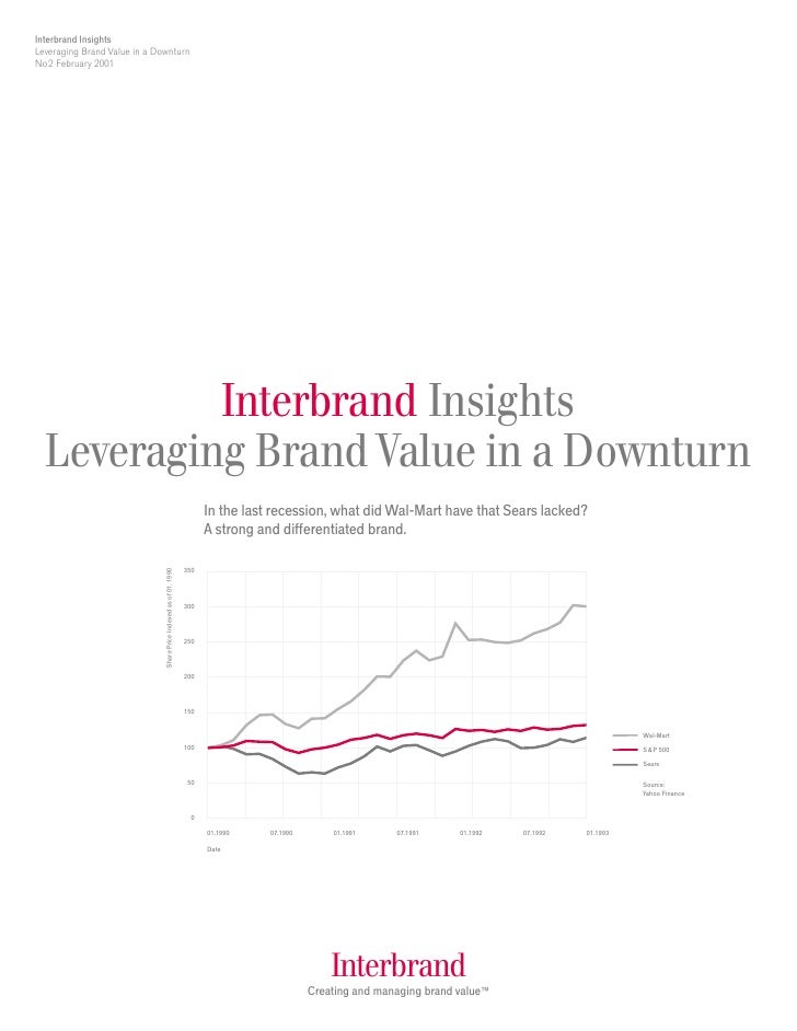 Interbrand Insights Leveraging Brand Value in a Downturn No 2 February 2001                Interbrand Insights   Leveragin...