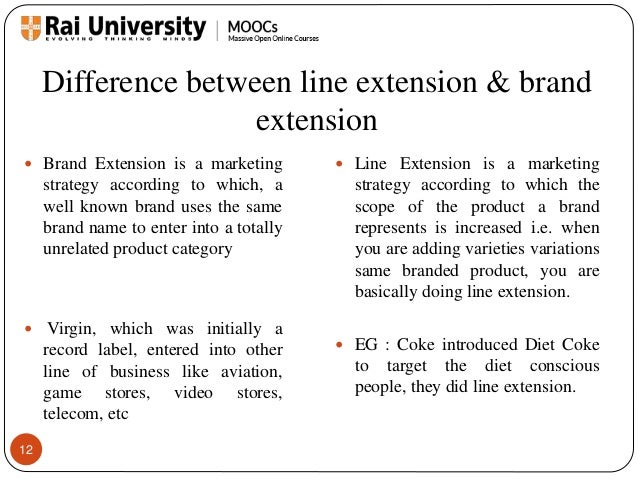 Brand Name And Brand Extensions Introduction To Branding