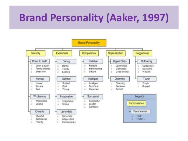 brand personality Brand personality is the way a brand speaks and behaves it means assigning human personality traits to a brand so as to achieve differentiation.