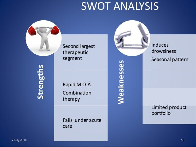 tupperware brand swot analysis Brand owners 374  153 company profiles (details – overview, financials, strategy, recent developments, swot analysis)  download table of content.