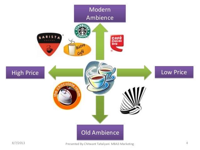 brand segmentation and positioning espresso To identify the market segmentation and target market, positioning strategies  nescafe  nescafe espresso – short, dark and intense.