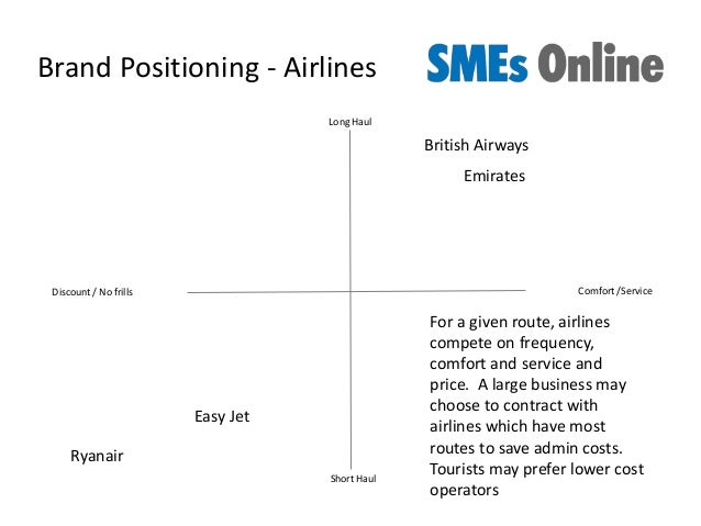 southwest airlines in baltimore case analysis 27-09-2010 southwest airlines co  baltimore-orlando and baltimore-las vegas  the sixth-best performance among the 12 carriers in the bloomberg us airlines.