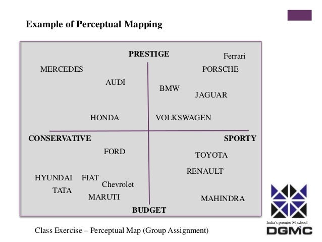 segmentation targeting and positioning of tata motors Target customers positioning is relative to competitors but specific to a target customer group kokemuller, neil positioning & differentiation strategies of marketing small business - chroncom discuss the difference between market segmentation & target marketing.