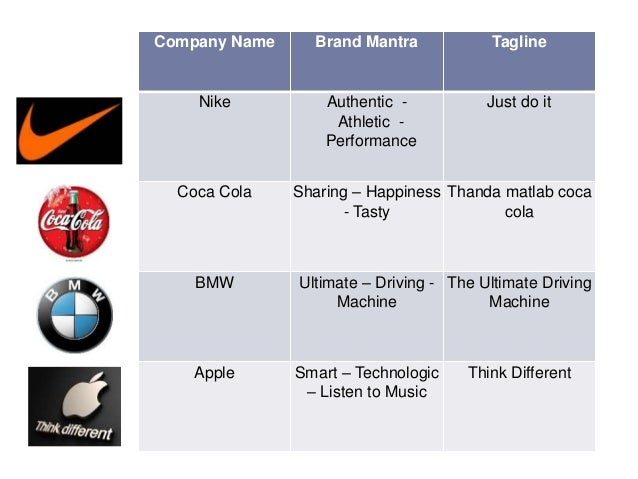 Brand Positioning Part 3