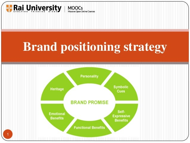 brand positioning strategy intel Brand positioning strategies and insights – short cuts to case studies and articles on brand positioning and repositioning.