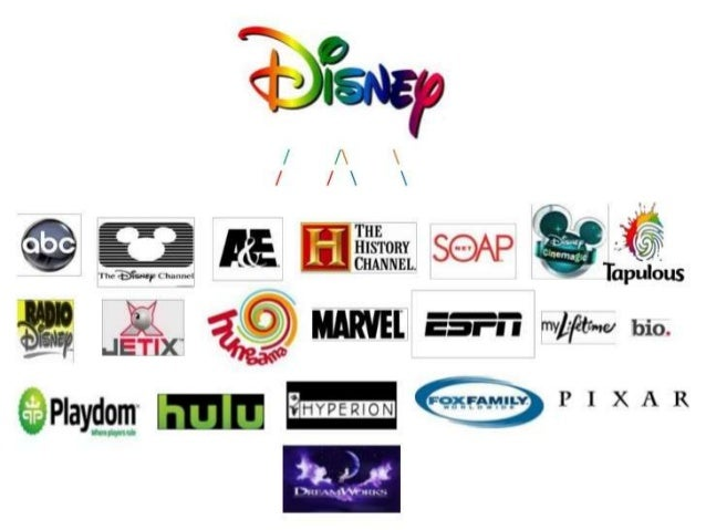 brand audit of walt disney Strategic plan for disney name  it reaches these market segments with an acquired brand, such as espn, abc,  walt disney's does not have a published vision .