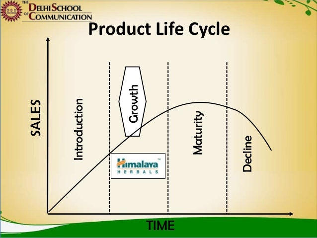 product life cycle of rin soap Cinthol soap is a product item of the soaps product line of godrej consumer  products limited  like a human being, a product also has a finite life cycle   product getting different name – hul's lux, dove, pears, rin, surf, wheel, and  so on),.