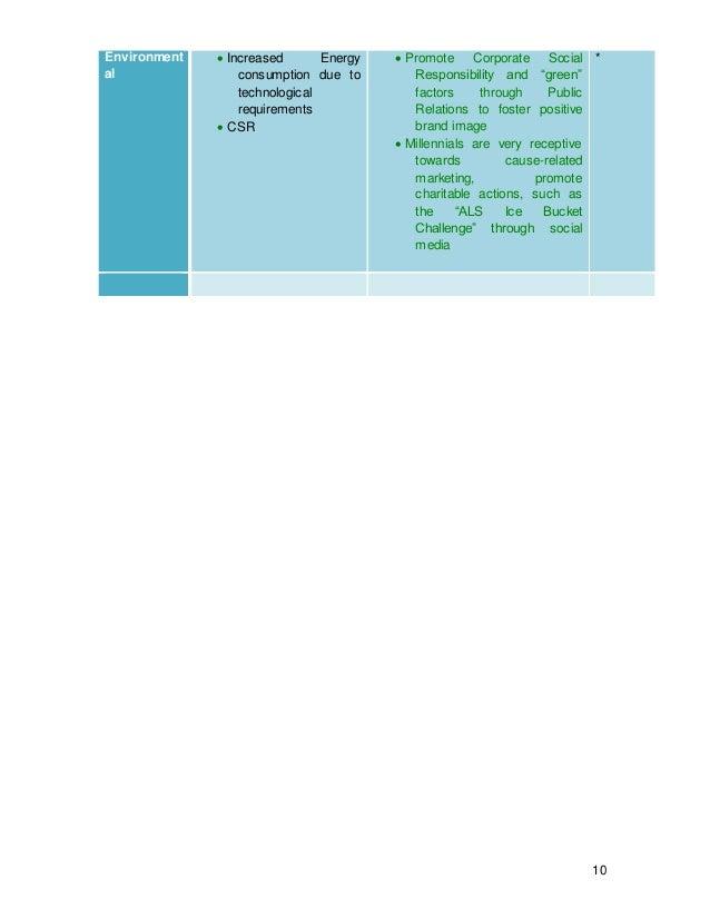 Dissertation on marketing communication