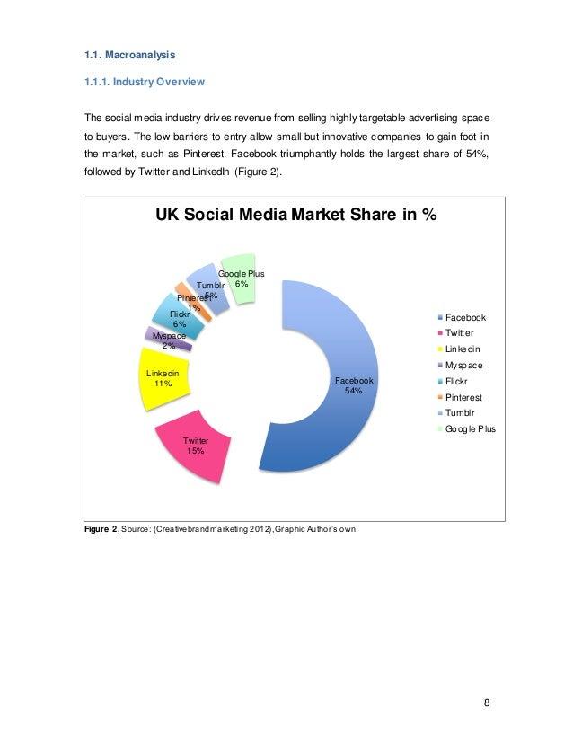 Dissertation about facebook
