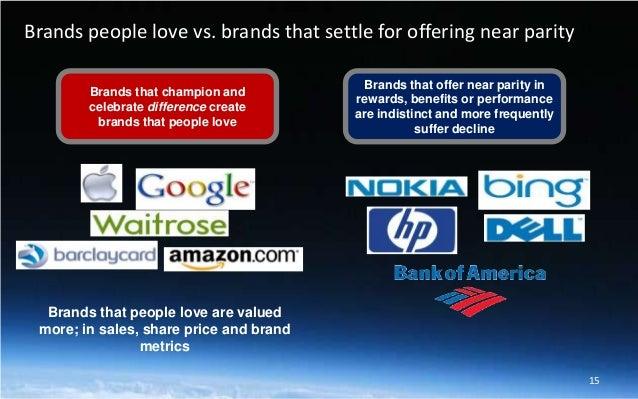 Creating Brands People Love Brands People Love vs Brands