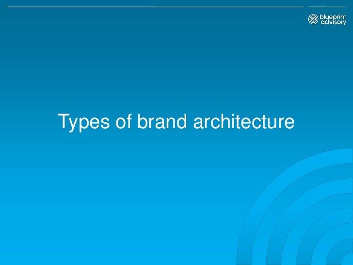 classification of brand extension and brand endorsement marketing essay Marketing basics (1) - download as powerpoint presentation (ppt / pptx), pdf file (pdf), text file (txt) or view presentation slides online an amalgamation of.