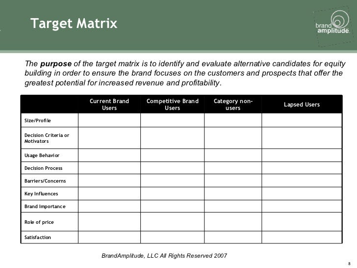 target brand audit Registration all target merchandise suppliers must register their factories that convert raw materials or components into target owned brand products, target exclusive products, target-distributed products and/or nationally-branded products for which target is the importer of record all registered factories are required to.