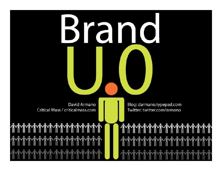 Branding Yourself