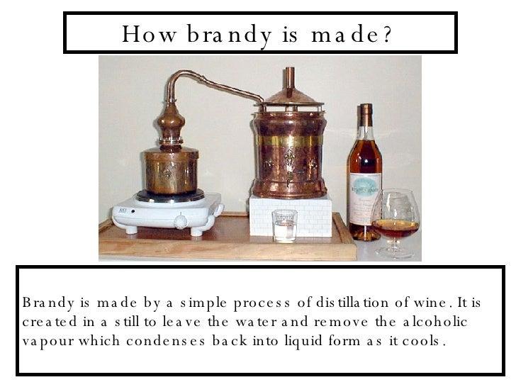 Brandy: A brief