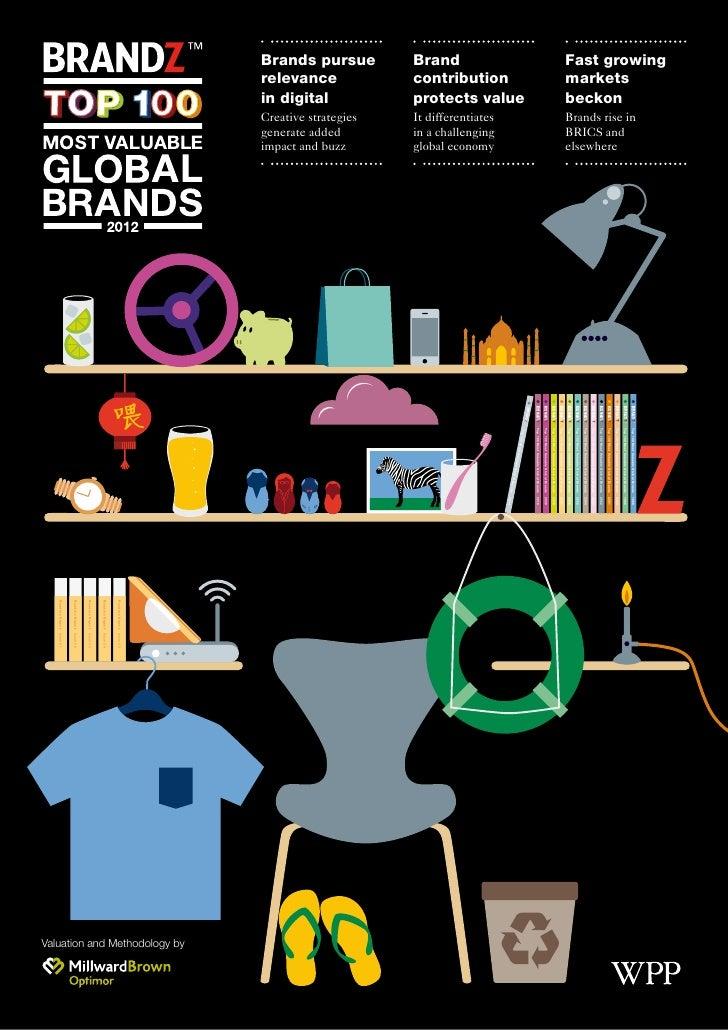 As marcas mais valiosas em 2012 - Brandz