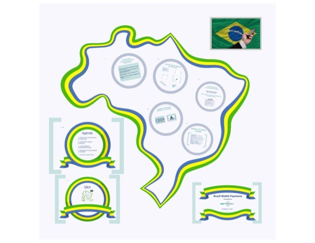 Brazil mobile payments