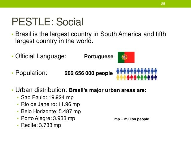 pestel analysis of brazil 4 a pestle analysis can be used to consider political, economic, social, tech-nological, legal, and environmental issues that may affect your organization.