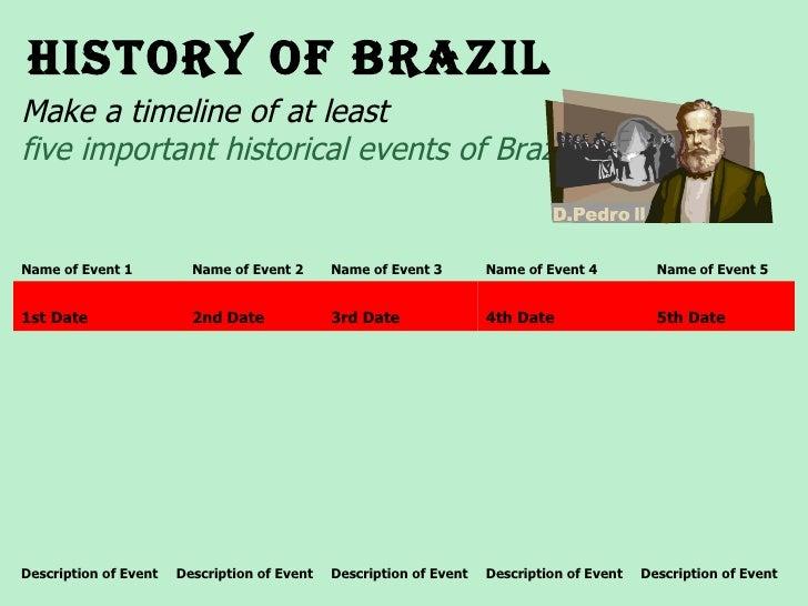Brazil Template