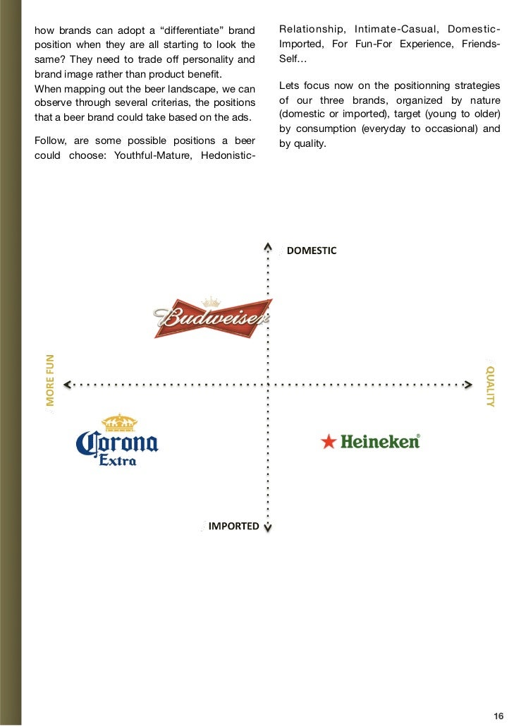 corona beer competitive strategies Positioning strategy• corona's position is all about the fantasy that drinking the beer will transport you to a tranquil sandy beach where all your stresses of the modern world are washed away 55.