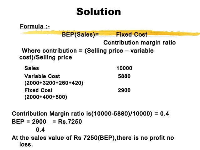 breakeven analysis fin