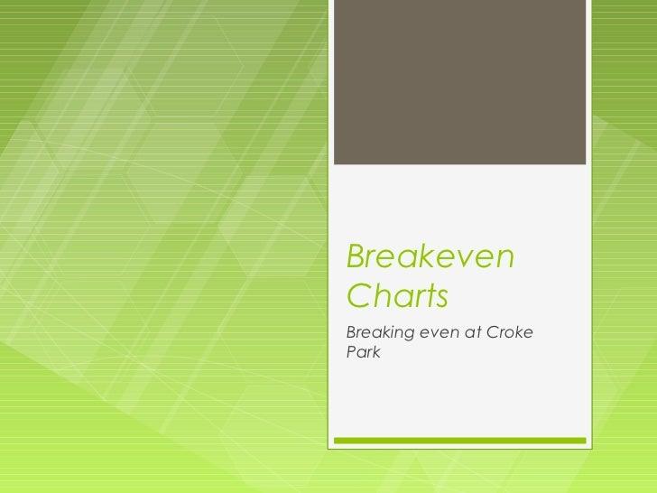 Breakeven charts