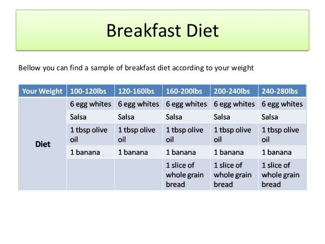 The Best Diet for Weight Loss recommendations