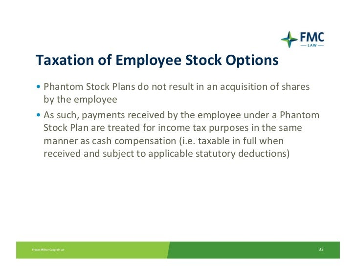 Difference between shares and stock options