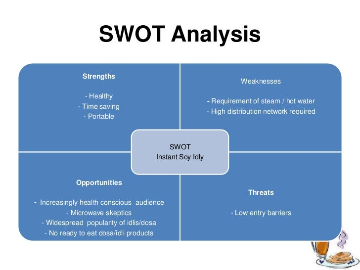 Quaker SWOT Analysis