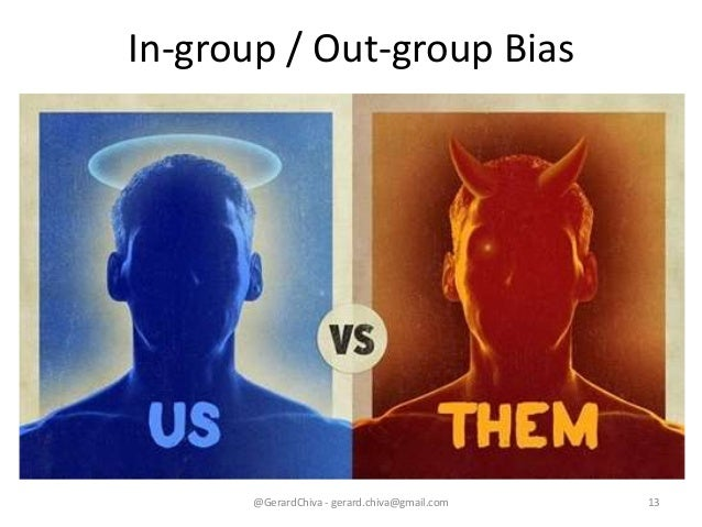 Image result for group bias
