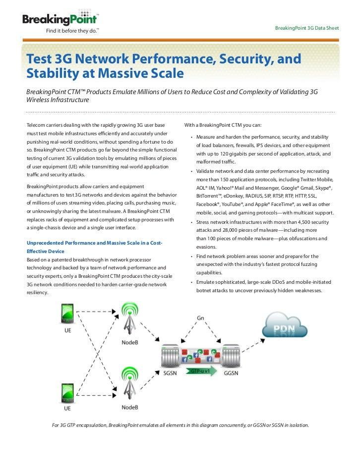 BreakingPoint 3G Data SheetTest 3G Network Performance, Security, andStability at Massive ScaleBreakingPoint CTM™ Products...