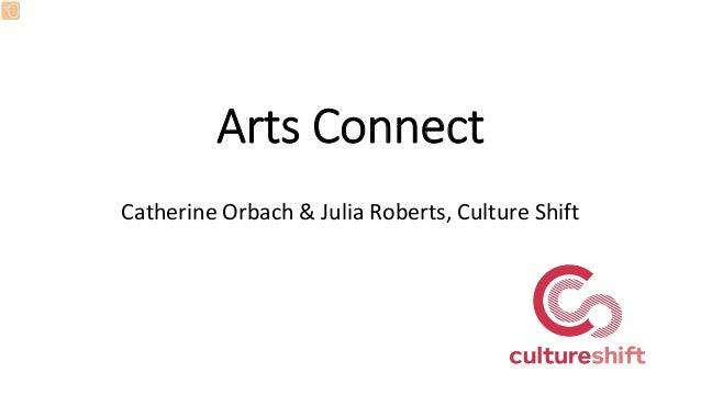 ArtsConnect CatherineOrbach&JuliaRoberts,CultureShift