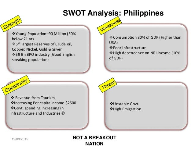 Mutual Fund SWOT Analysis