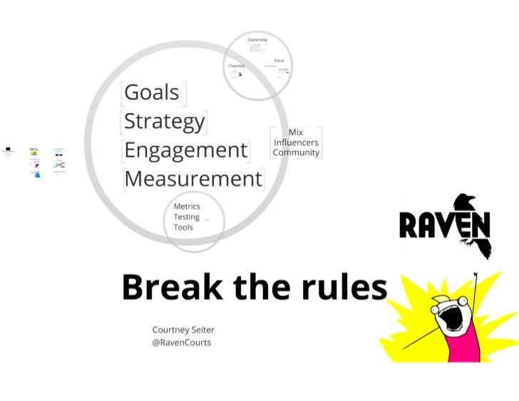 Break The Rules of Social Media