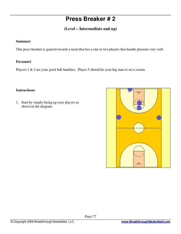 basketball press breakers pdf