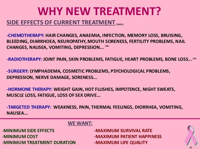 Breast Cancer Hormone Therapy