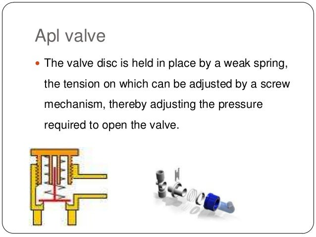 Apl Valve Ventilator Apl Valve  The Valve Disc is