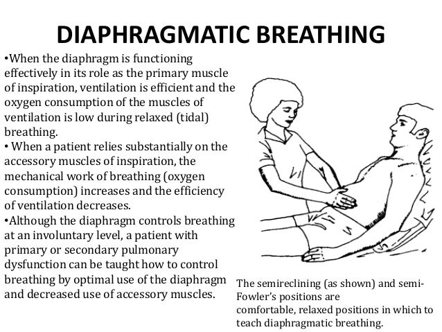 A detailed desciption on breathing exercises