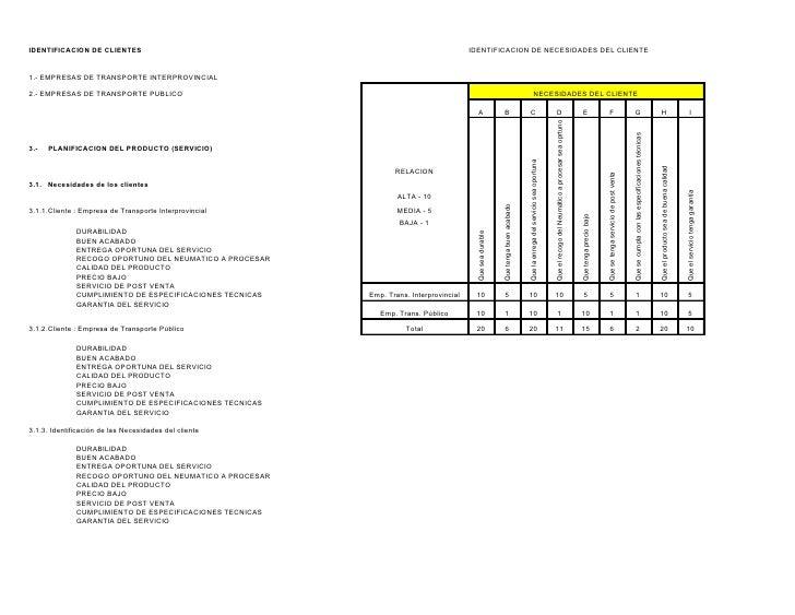 IDENTIFICACION DE CLIENTES                                                              IDENTIFICACION DE NECESIDADES DEL ...