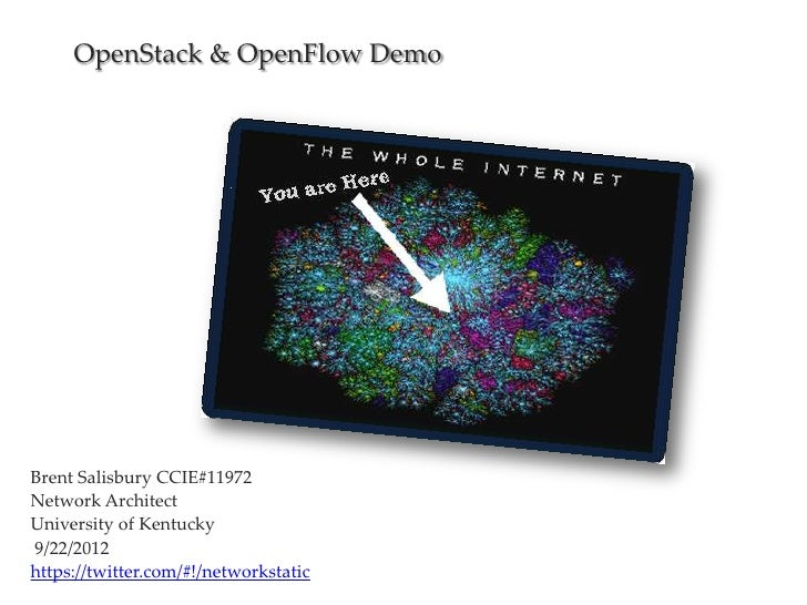 OpenStack and OpenFlow Demos