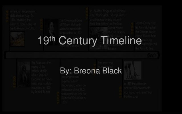 19th Century Timeline    By: Breona Black