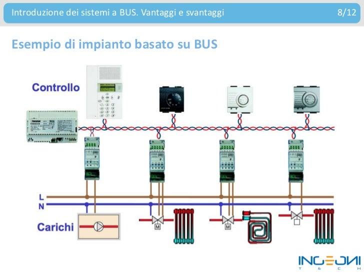 Schema Cablaggio Domotica : Schema elettrico per domotica progettare un impianto