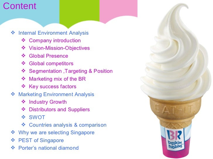 baskin robbins swot analysis Baskin-robbins has been struggling in the us, but it's not giving up.