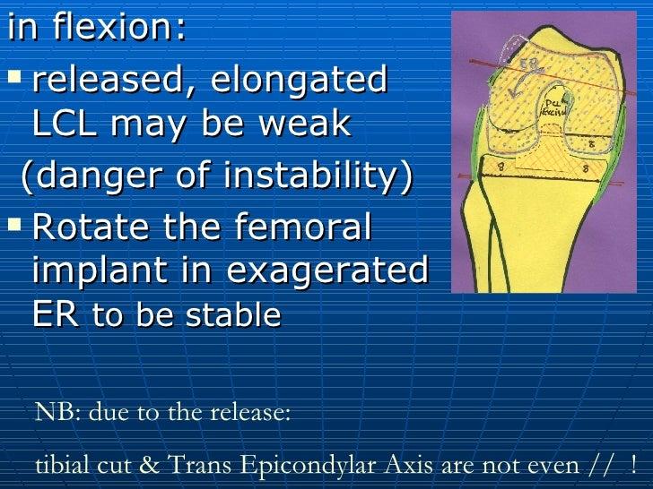 Briard Jl. How To Correct Extra Articular Deformity. Slide 15 26