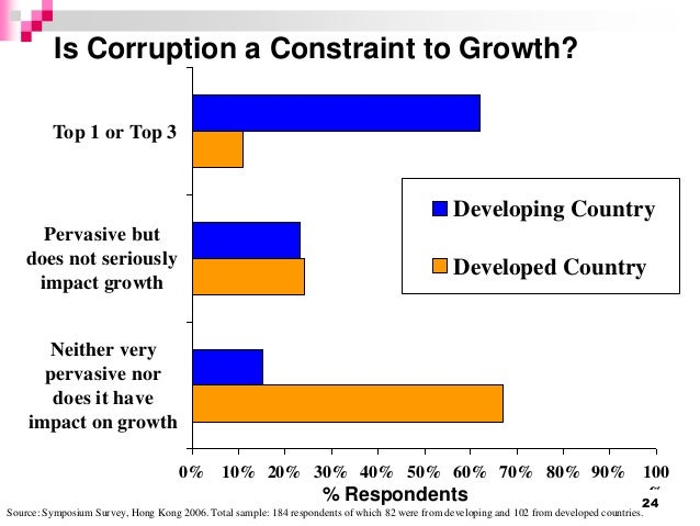 does corruption impede economic growth in pakistan economics essay The present study reinvestigates the impact of corruption on economic growth by incorporating financial development and trade openness in growth model in case of pakistan.
