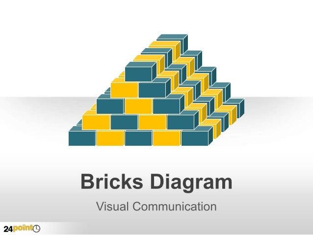 Bricks Diagram - PowerPoint Slides
