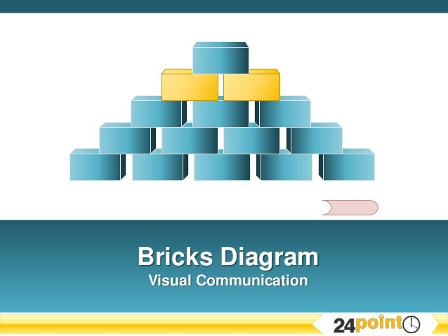 Bricks Diagram Visual Communication
